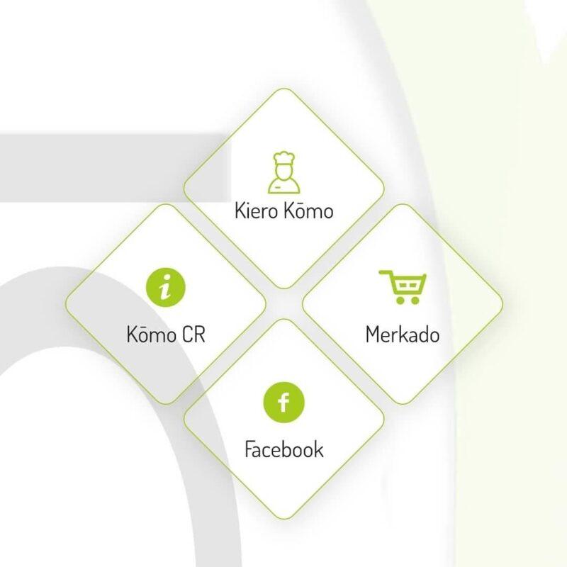 Mercado de Abastos Ciudad Rodrigo – APP KÖMOCR